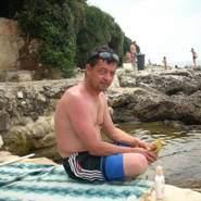 pavelb176826's profile photo