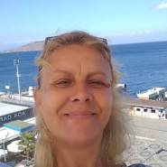 guelk79's profile photo