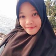 susin59's profile photo