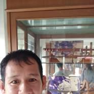 user_giw48's profile photo