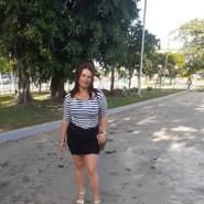 marthaceballos612801's profile photo