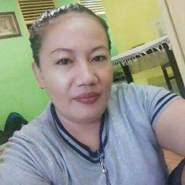 aisyahi579056's profile photo