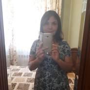 nelya80's profile photo