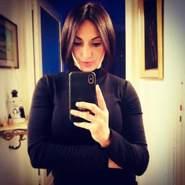 angeliqued366089's profile photo