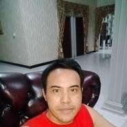 sulaimana791877's profile photo