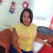 marisolr133697's profile photo