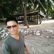 long1858's profile photo