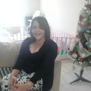 marilymolina's profile photo