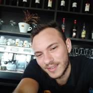 giorgosgalamanolis's profile photo