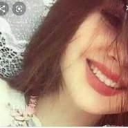 hbybyt's profile photo
