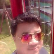 Ttt0077's profile photo