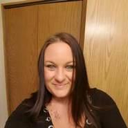 uservetzr805's profile photo