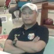 ram3736's profile photo