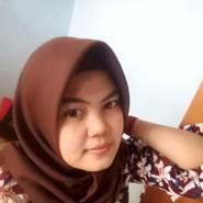 gununkb's profile photo