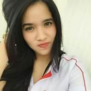 shihera's profile photo