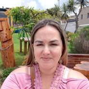 danielam256459's profile photo