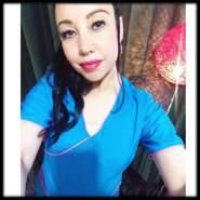 Dayan2020's profile photo