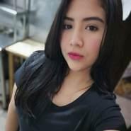 sofiagalicia's profile photo