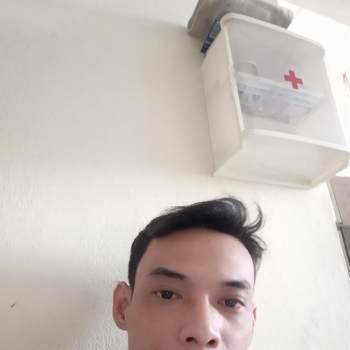 thanhquangn_Ho Chi Minh_Kawaler/Panna_Mężczyzna