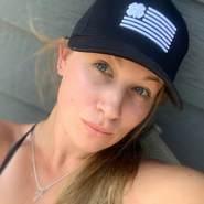 cora476's profile photo