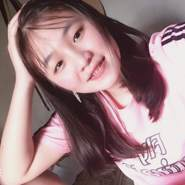 thuynguyen67's profile photo