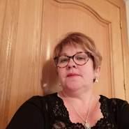 isabelo262718's profile photo
