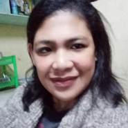julya154's profile photo