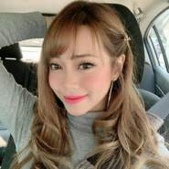 ellensandra881's profile photo