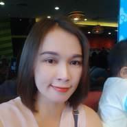 user_incox0534's profile photo