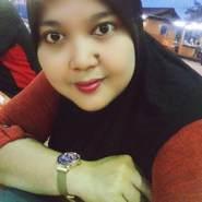 alzura's profile photo