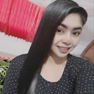 shina987's profile photo