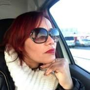 elinaa277143's profile photo
