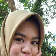 bonna081940's profile photo