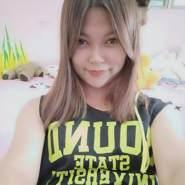 nonaoom2530's profile photo