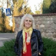natalya934945's profile photo