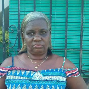luisal597225_La Habana_Single_Female