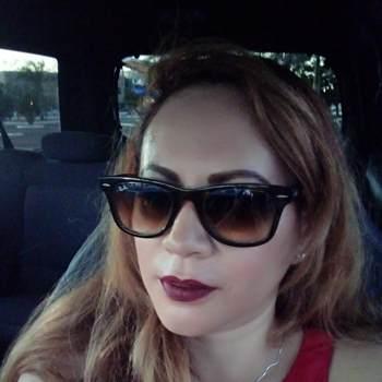 renata630704_Chiapas_Soltero (a)_Femenino