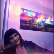 mitis418's profile photo