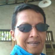 okab080's profile photo