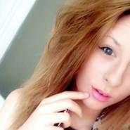 gemma_fairthorne's profile photo