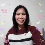 usercdprs8206's profile photo