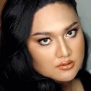 vikatoria24's profile photo