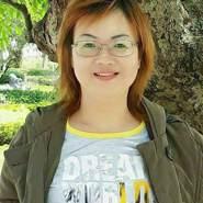 useryfdbe248's profile photo