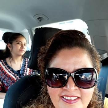 guadalupep712595_Ciudad De Mexico_Single_Female