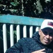 leo2866's profile photo