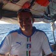 Stefan4040's profile photo