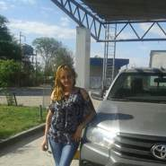 cecilia88249's profile photo