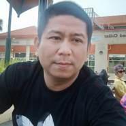 rizalo500100's profile photo