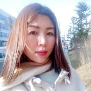 alone29675's profile photo
