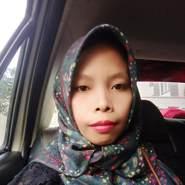 ikaa315's profile photo